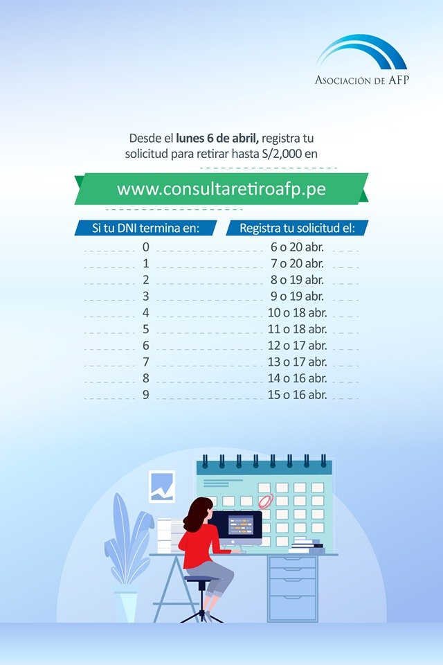 Cronograma para saber cuándo te toca retirar tu dinero