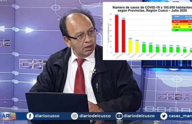 Salud proyecta más de 400 casos en Cusco
